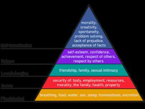 Maslow e gli ingredienti della felicità